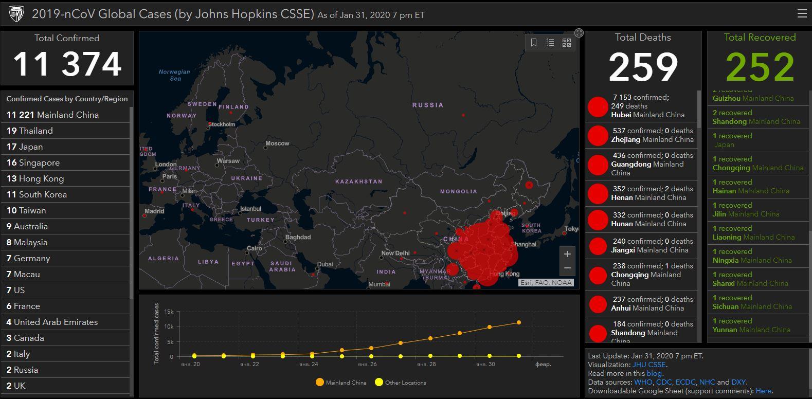 arcgis corona virus map